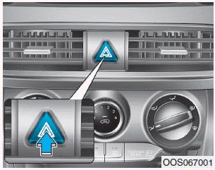 Hyundai Kona - Hazard warning flasher - What to do in an