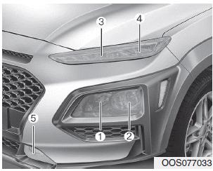 Hyundai Kona - Headlamp, Low beam assist – Static, position